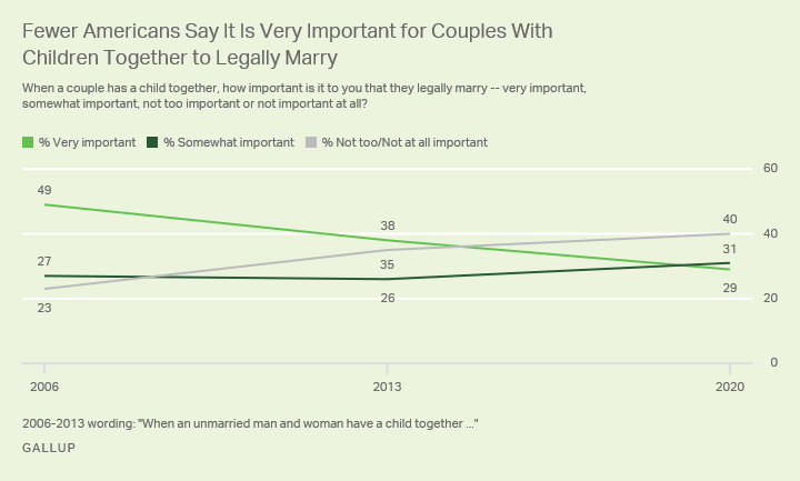 Out of Wedlock Graph